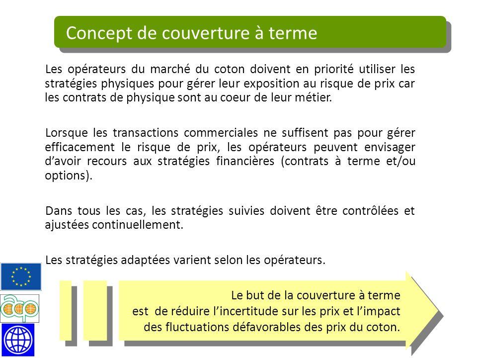 Les contrats de coton physique conclus de gré à gré ne sont pas standardisés et sont spécifiques à chaque transaction (volume, qualité, localisation, etc).
