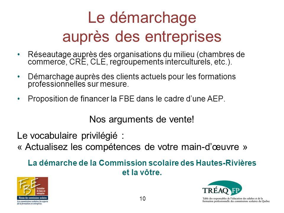 Le démarchage auprès des entreprises Réseautage auprès des organisations du milieu (chambres de commerce, CRÉ, CLE, regroupements interculturels, etc.).