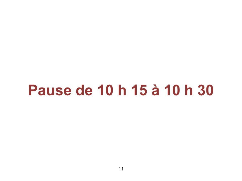 Pause de 10 h 15 à 10 h 30 11