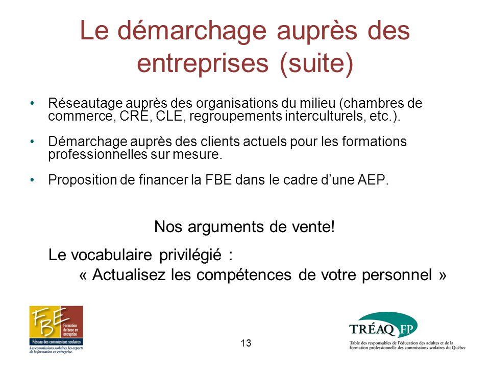 Le démarchage auprès des entreprises (suite) Réseautage auprès des organisations du milieu (chambres de commerce, CRÉ, CLE, regroupements interculturels, etc.).