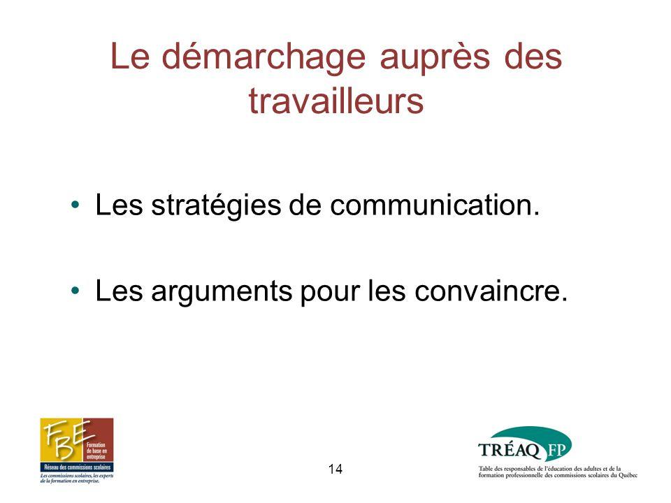 Le démarchage auprès des travailleurs Les stratégies de communication.