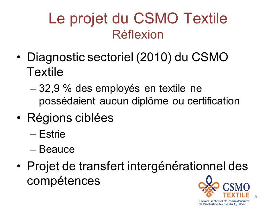 Le projet du CSMO Textile Réflexion Diagnostic sectoriel (2010) du CSMO Textile –32,9 % des employés en textile ne possédaient aucun diplôme ou certification Régions ciblées –Estrie –Beauce Projet de transfert intergénérationnel des compétences 25