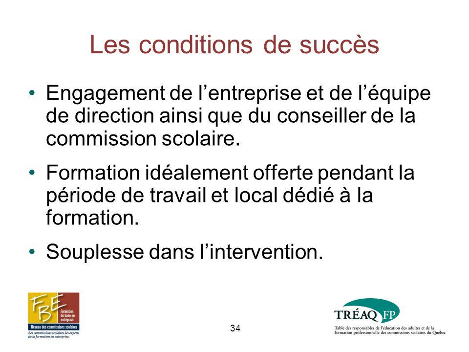Les conditions de succès Engagement de lentreprise et de léquipe de direction ainsi que du conseiller de la commission scolaire.