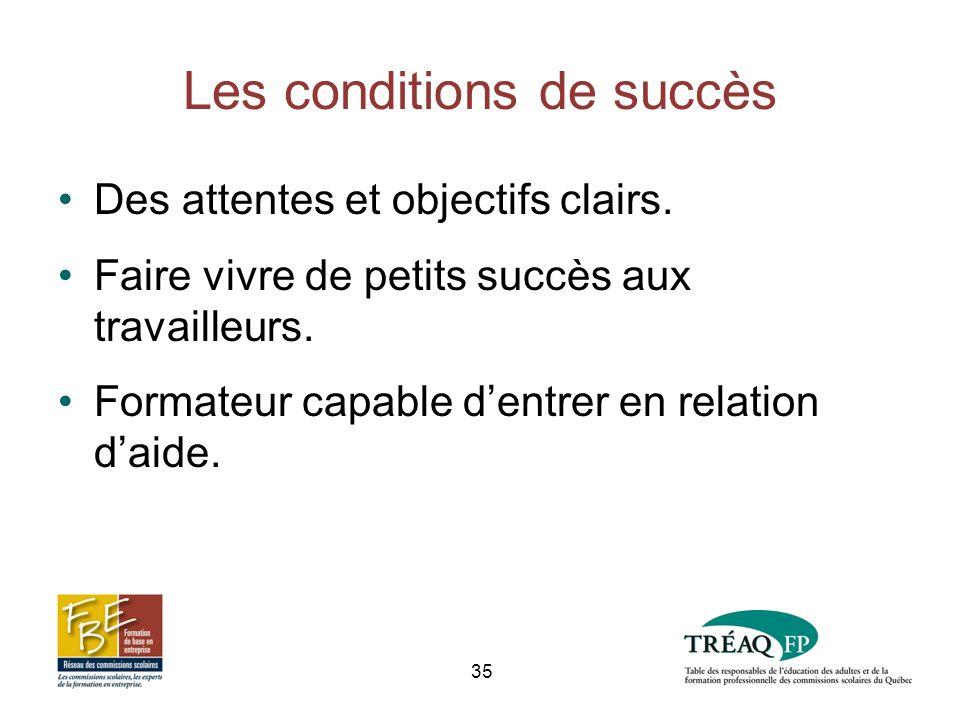 Les conditions de succès Des attentes et objectifs clairs.