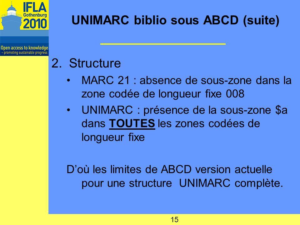 UNIMARC biblio sous ABCD (suite) 2.Structure MARC 21 : absence de sous-zone dans la zone codée de longueur fixe 008 UNIMARC : présence de la sous-zone $a dans TOUTES les zones codées de longueur fixe Doù les limites de ABCD version actuelle pour une structure UNIMARC complète.