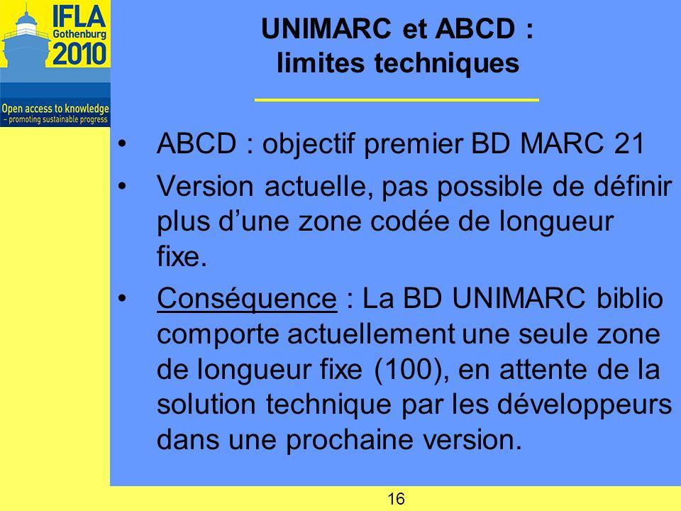 UNIMARC et ABCD : limites techniques ABCD : objectif premier BD MARC 21 Version actuelle, pas possible de définir plus dune zone codée de longueur fixe.