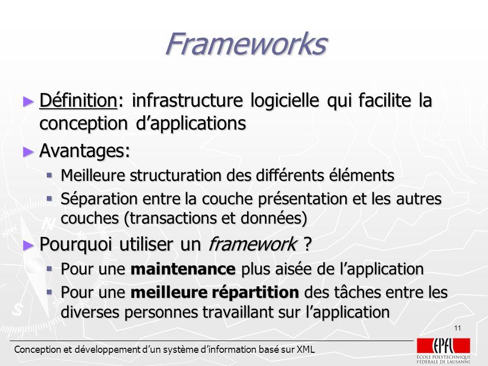 Conception et développement dun système dinformation basé sur XML 11 Frameworks Définition: infrastructure logicielle qui facilite la conception dappl