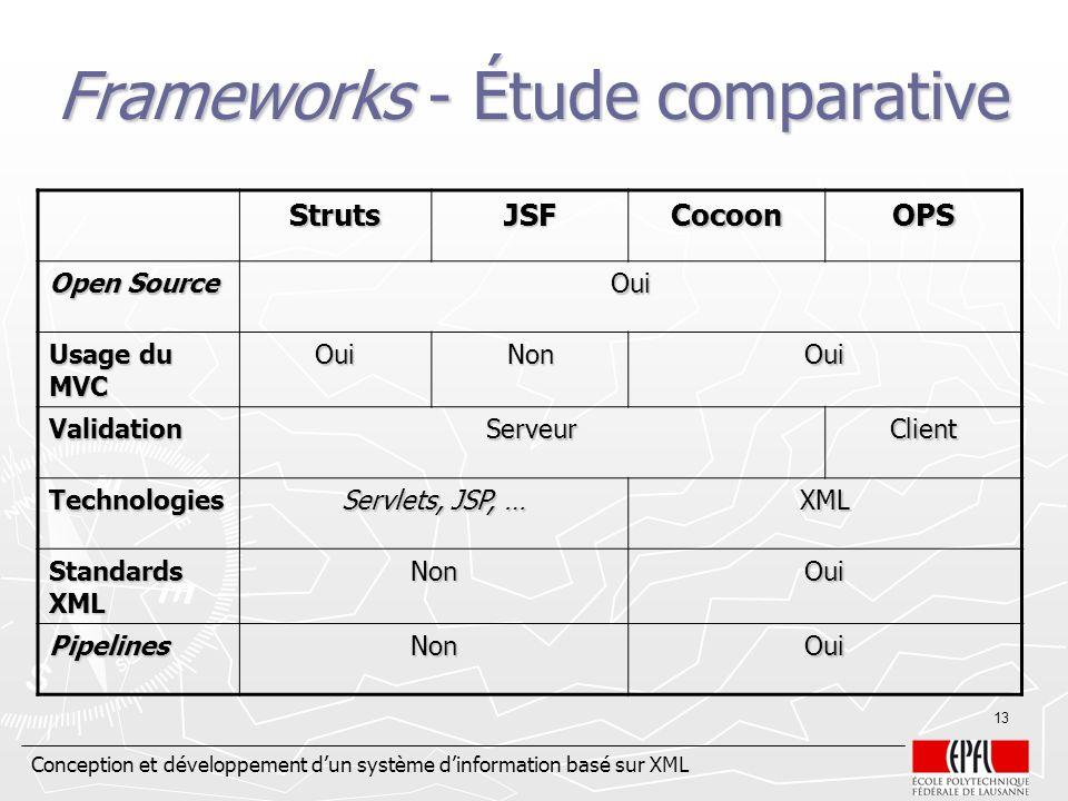 Conception et développement dun système dinformation basé sur XML 13 Frameworks - Étude comparative StrutsJSFCocoonOPS Open Source Oui Usage du MVC Ou