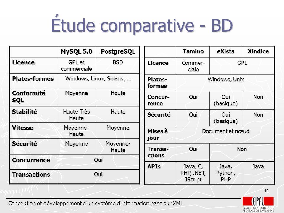 Conception et développement dun système dinformation basé sur XML 16 Étude comparative - BD MySQL 5.0 PostgreSQL Licence GPL et commerciale BSD Plates