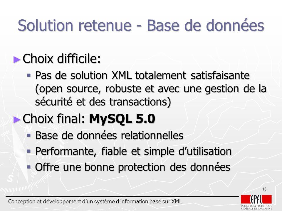 Conception et développement dun système dinformation basé sur XML 18 Solution retenue - Base de données Choix difficile: Choix difficile: Pas de solut
