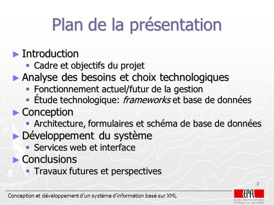 Conception et développement dun système dinformation basé sur XML 2 Plan de la présentation Introduction Introduction Cadre et objectifs du projet Cad