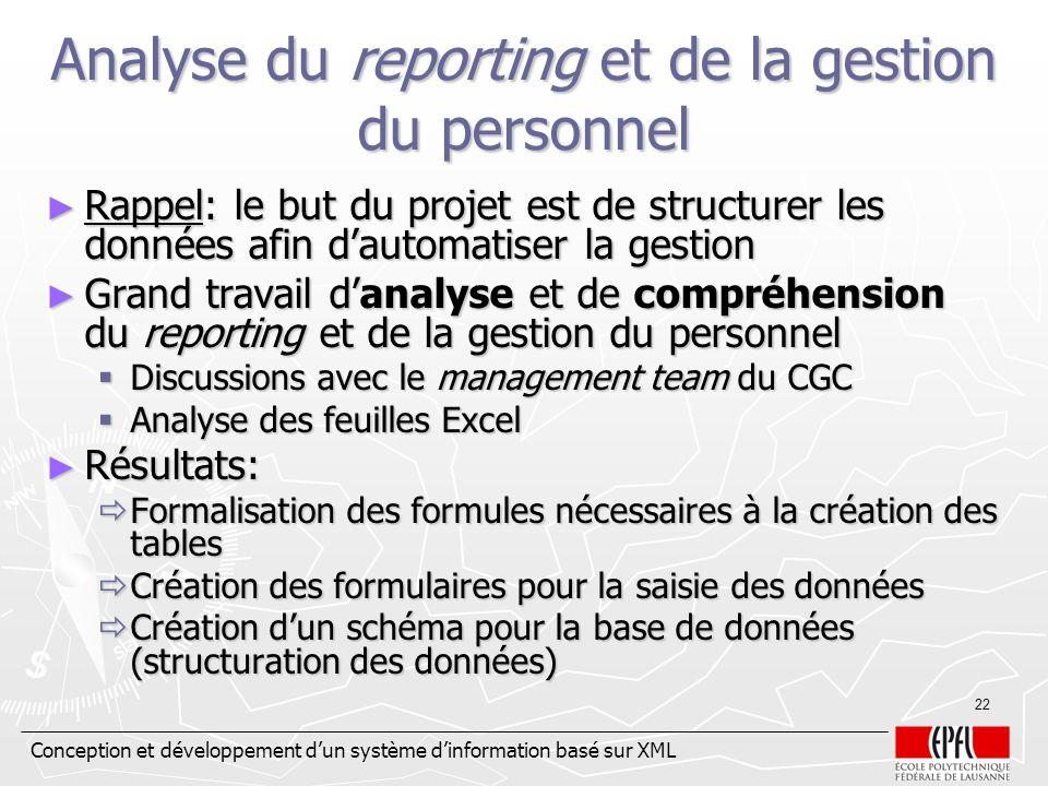 Conception et développement dun système dinformation basé sur XML 22 Analyse du reporting et de la gestion du personnel Rappel: le but du projet est d