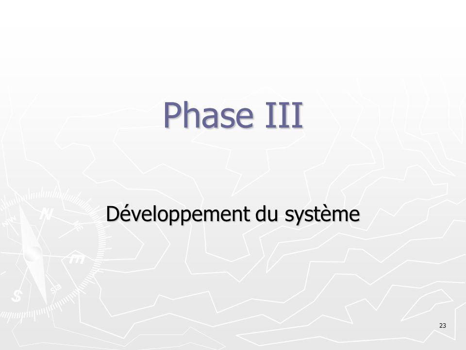 23 Phase III Développement du système