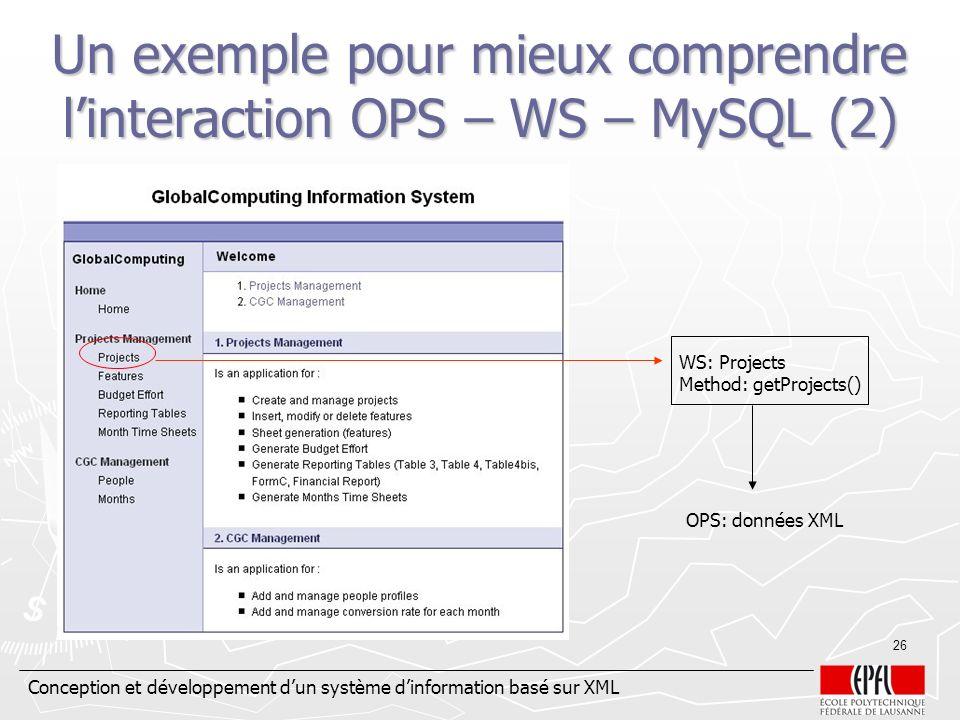 Conception et développement dun système dinformation basé sur XML 26 Un exemple pour mieux comprendre linteraction OPS – WS – MySQL (2) WS: Projects M