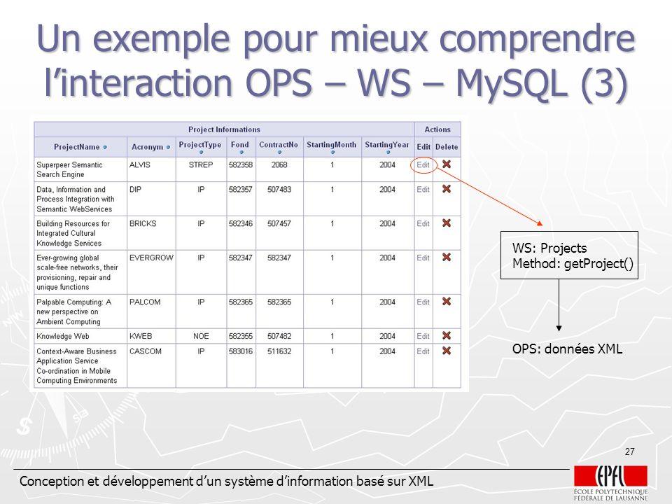 Conception et développement dun système dinformation basé sur XML 27 Un exemple pour mieux comprendre linteraction OPS – WS – MySQL (3) WS: Projects M