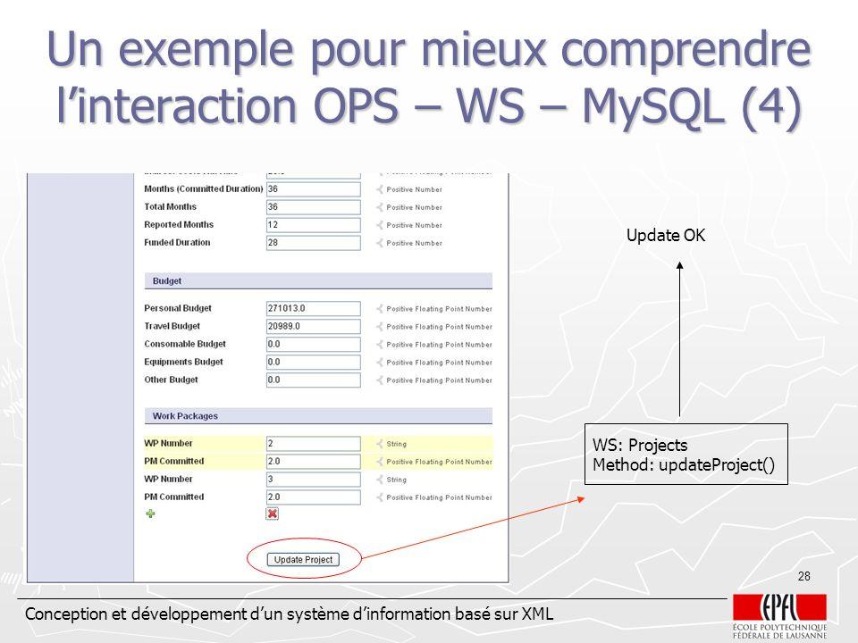 Conception et développement dun système dinformation basé sur XML 28 Un exemple pour mieux comprendre linteraction OPS – WS – MySQL (4) WS: Projects M