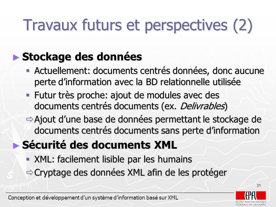 Conception et développement dun système dinformation basé sur XML 31 Travaux futurs et perspectives (2) Stockage des données Stockage des données Actu