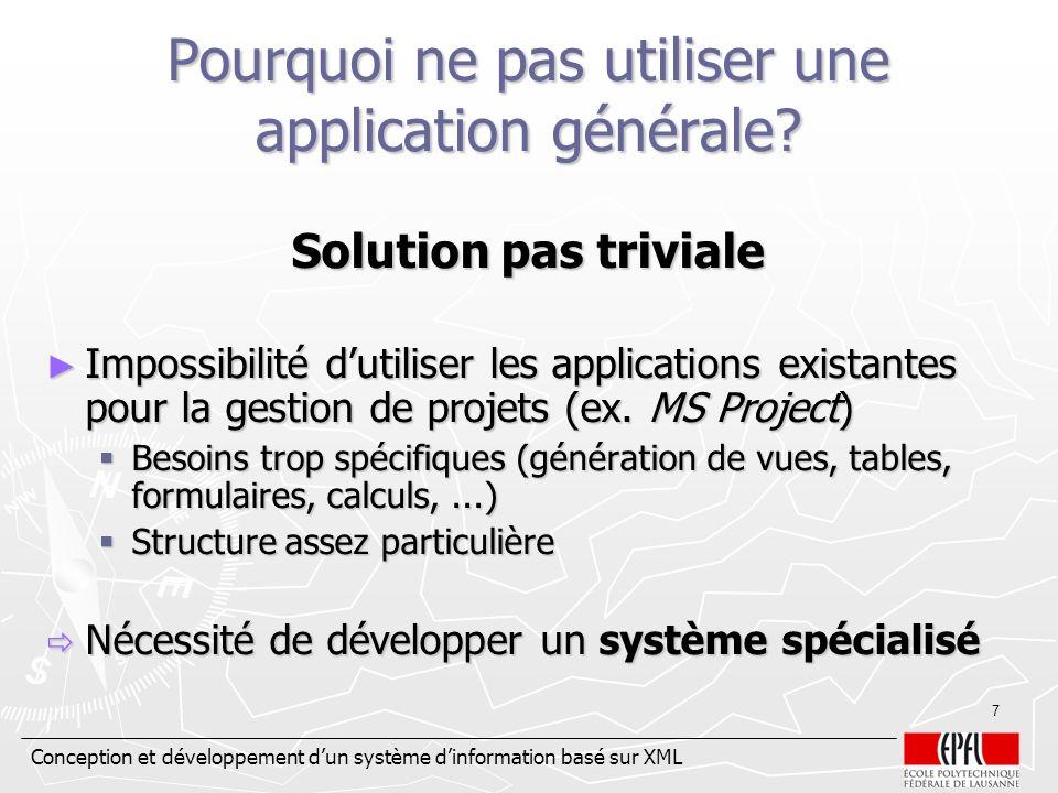Conception et développement dun système dinformation basé sur XML 18 Solution retenue - Base de données Choix difficile: Choix difficile: Pas de solution XML totalement satisfaisante (open source, robuste et avec une gestion de la sécurité et des transactions) Pas de solution XML totalement satisfaisante (open source, robuste et avec une gestion de la sécurité et des transactions) Choix final: MySQL 5.0 Choix final: MySQL 5.0 Base de données relationnelles Base de données relationnelles Performante, fiable et simple dutilisation Performante, fiable et simple dutilisation Offre une bonne protection des données Offre une bonne protection des données