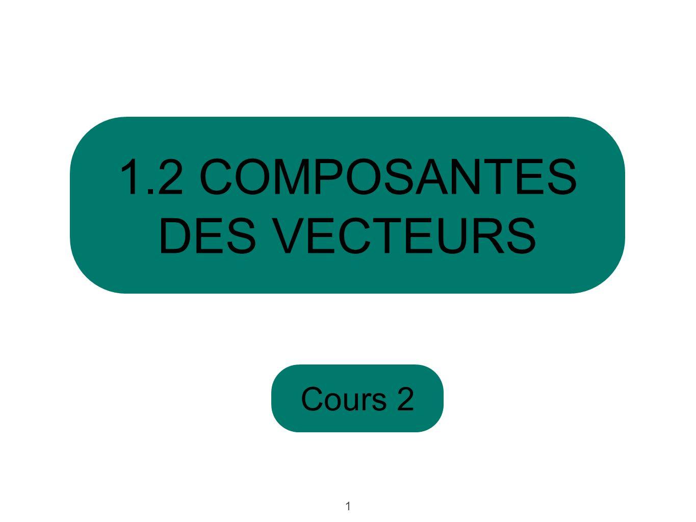 Cours 2 1.2 COMPOSANTES DES VECTEURS 1