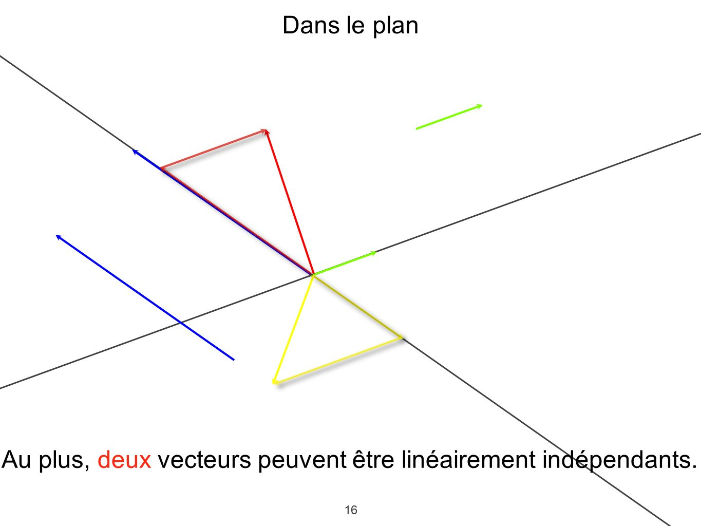16 Dans le plan Au plus, deux vecteurs peuvent être linéairement indépendants. 16