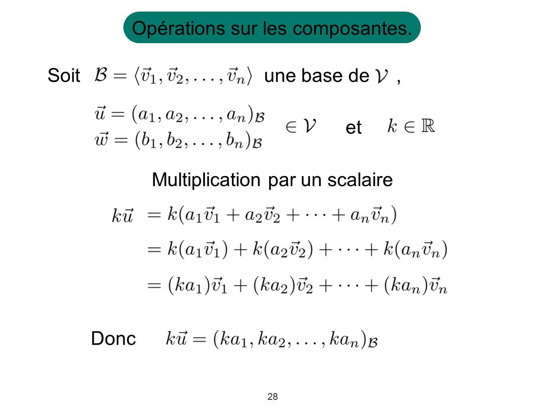 28 Opérations sur les composantes. une base de,Soit et Multiplication par un scalaire Donc