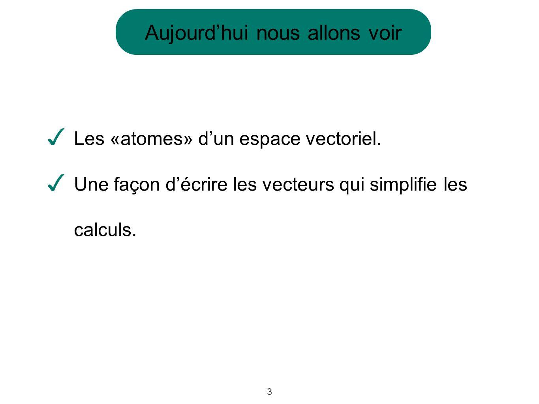 Aujourdhui nous allons voir 3 Les «atomes» dun espace vectoriel. Une façon décrire les vecteurs qui simplifie les calculs.