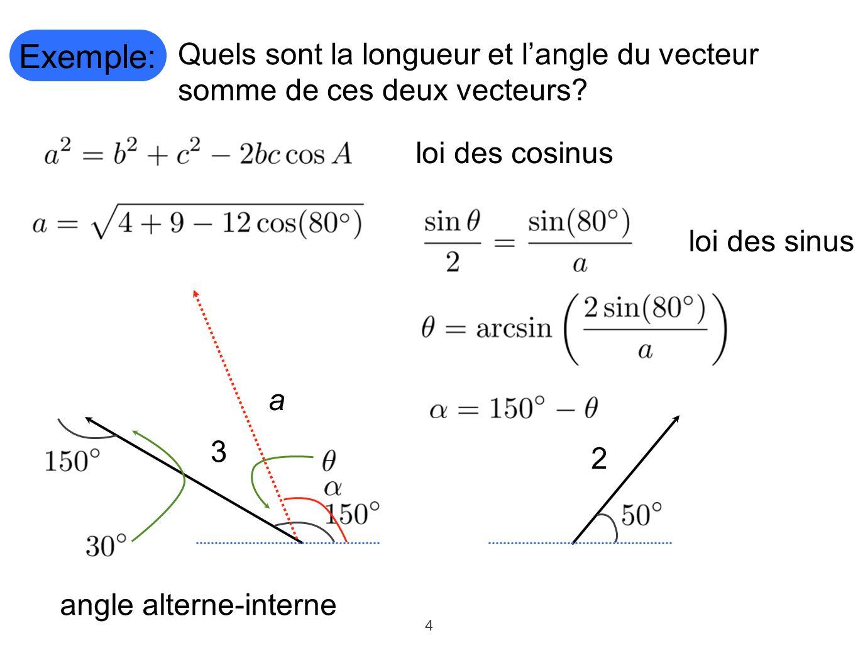 4 Exemple: 2 3 Quels sont la longueur et langle du vecteur somme de ces deux vecteurs? a angle alterne-interne loi des cosinus loi des sinus