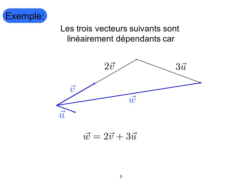 8 Exemple: Les trois vecteurs suivants sont linéairement dépendants car