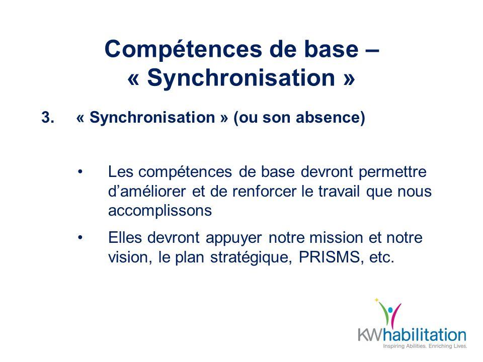 Compétences de base – « Synchronisation » 3.« Synchronisation » (ou son absence) Les compétences de base devront permettre daméliorer et de renforcer le travail que nous accomplissons Elles devront appuyer notre mission et notre vision, le plan stratégique, PRISMS, etc.