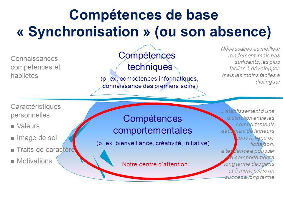 Compétences de base « Synchronisation » (ou son absence) Compétences comportementales (p. ex. bienveillance, créativité, initiative) Nécessaires au me
