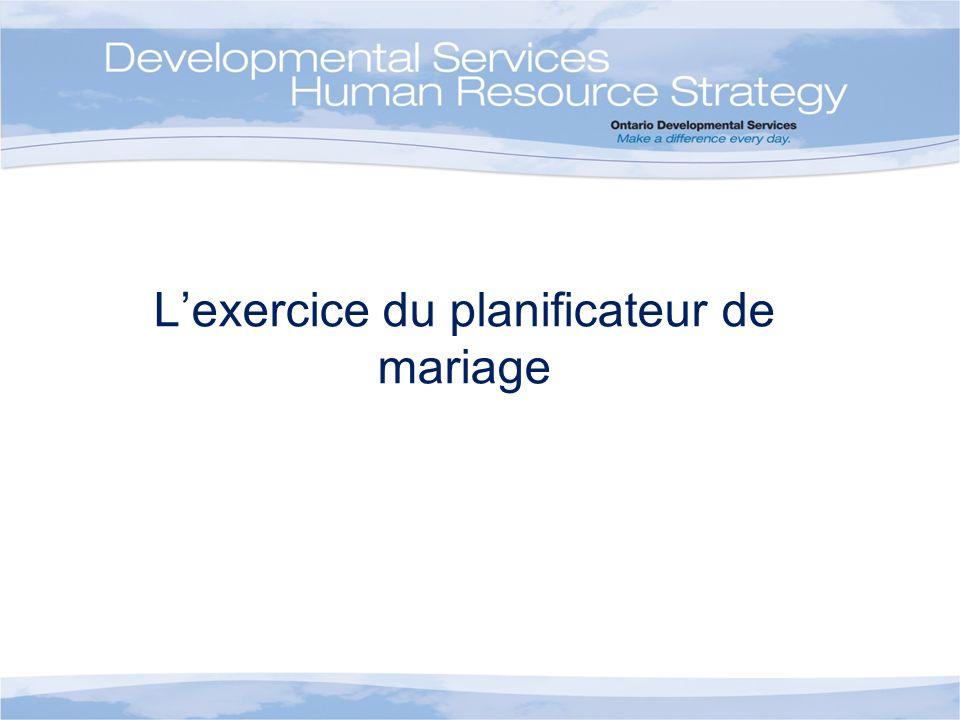 Lexercice du planificateur de mariage
