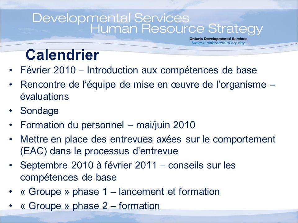 Calendrier Février 2010 – Introduction aux compétences de base Rencontre de léquipe de mise en œuvre de lorganisme – évaluations Sondage Formation du