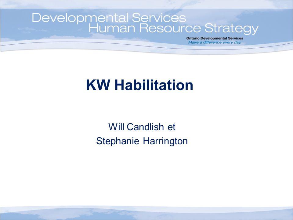 Appliquer les compétences de base KW Habilitation « Réflexion – Lien – Synchronisation »