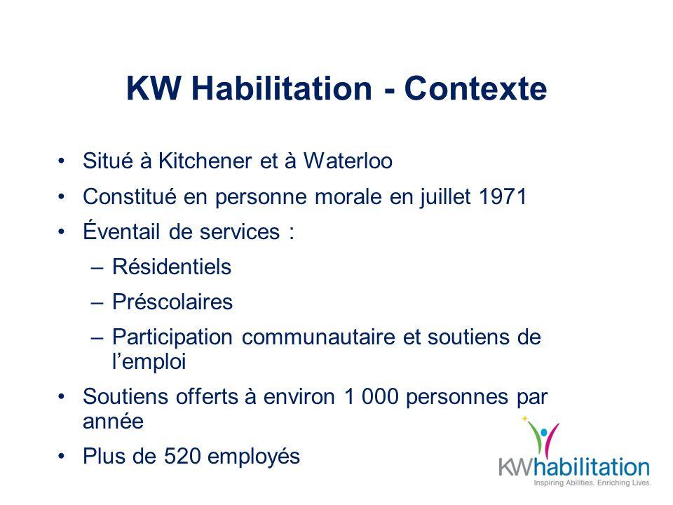 KW Habilitation - Contexte Situé à Kitchener et à Waterloo Constitué en personne morale en juillet 1971 Éventail de services : –Résidentiels –Préscolaires –Participation communautaire et soutiens de lemploi Soutiens offerts à environ 1 000 personnes par année Plus de 520 employés