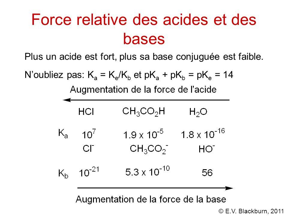 © E.V. Blackburn, 2011 Force relative des acides et des bases Plus un acide est fort, plus sa base conjuguée est faible. Noubliez pas: K a = K e /K b