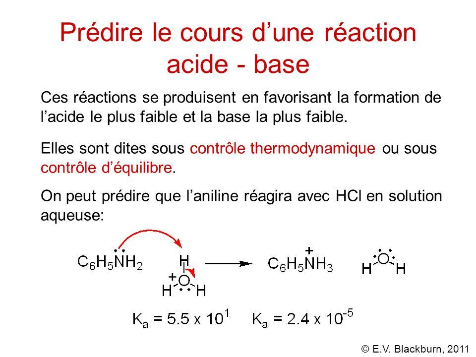 © E.V. Blackburn, 2011 Prédire le cours dune réaction acide - base Ces réactions se produisent en favorisant la formation de lacide le plus faible et