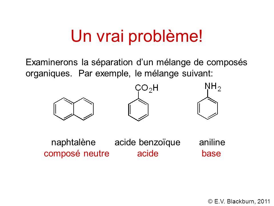 © E.V. Blackburn, 2011 Un vrai problème! Examinerons la séparation dun mélange de composés organiques. Par exemple, le mélange suivant: naphtalène com
