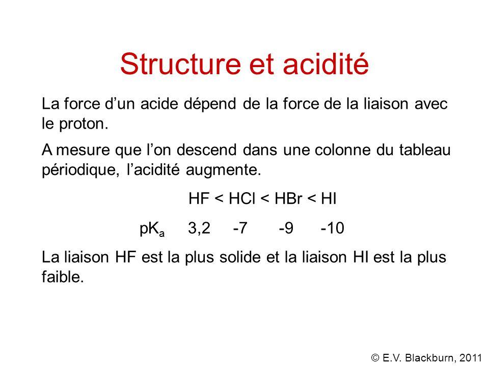 © E.V. Blackburn, 2011 Structure et acidité La force dun acide dépend de la force de la liaison avec le proton. A mesure que lon descend dans une colo