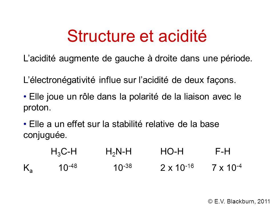 © E.V. Blackburn, 2011 Structure et acidité Lacidité augmente de gauche à droite dans une période. Lélectronégativité influe sur lacidité de deux faço