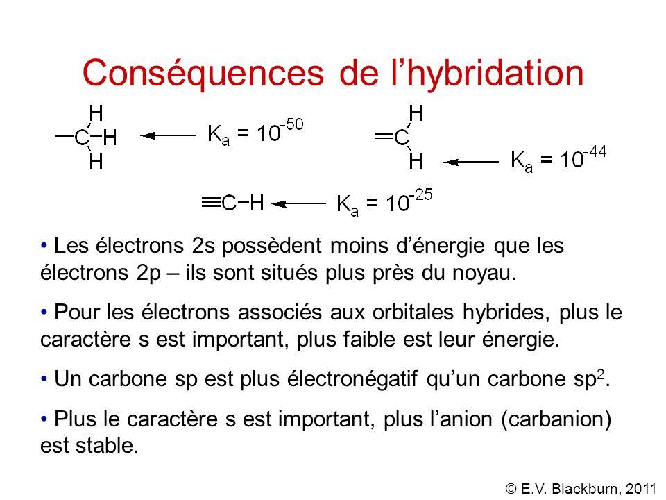 © E.V. Blackburn, 2011 Conséquences de lhybridation Les électrons 2s possèdent moins dénergie que les électrons 2p – ils sont situés plus près du noya