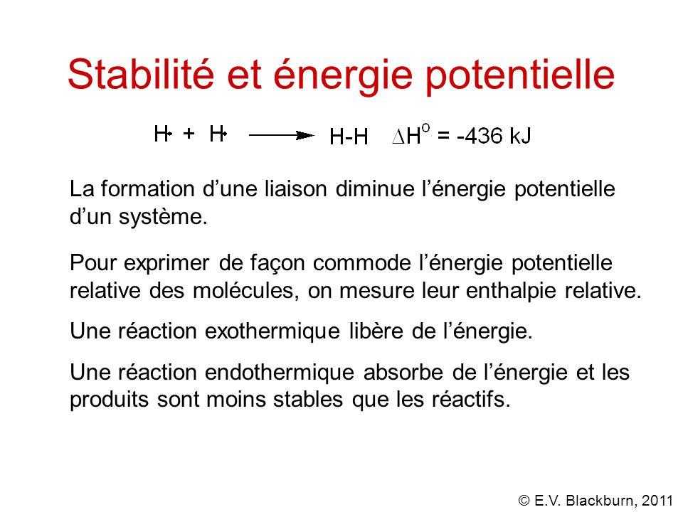 © E.V. Blackburn, 2011 Stabilité et énergie potentielle La formation dune liaison diminue lénergie potentielle dun système. Pour exprimer de façon com