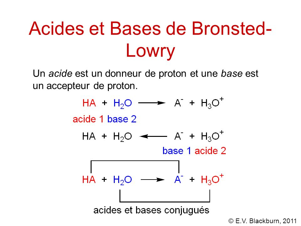 © E.V. Blackburn, 2011 Acides et Bases de Bronsted- Lowry Un acide est un donneur de proton et une base est un accepteur de proton.