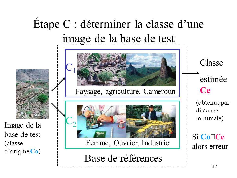 16 Base de test Base de références Étape B Diviser aléatoirement en deux bases Protocole Corpus dimages Base indexée (classes textuelles) Classer les images à partir des indices textuelles Étape A 50%