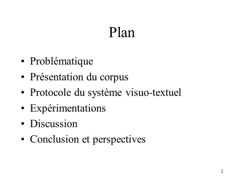 2 Plan Problématique Présentation du corpus Protocole du système visuo-textuel Expérimentations Discussion Conclusion et perspectives