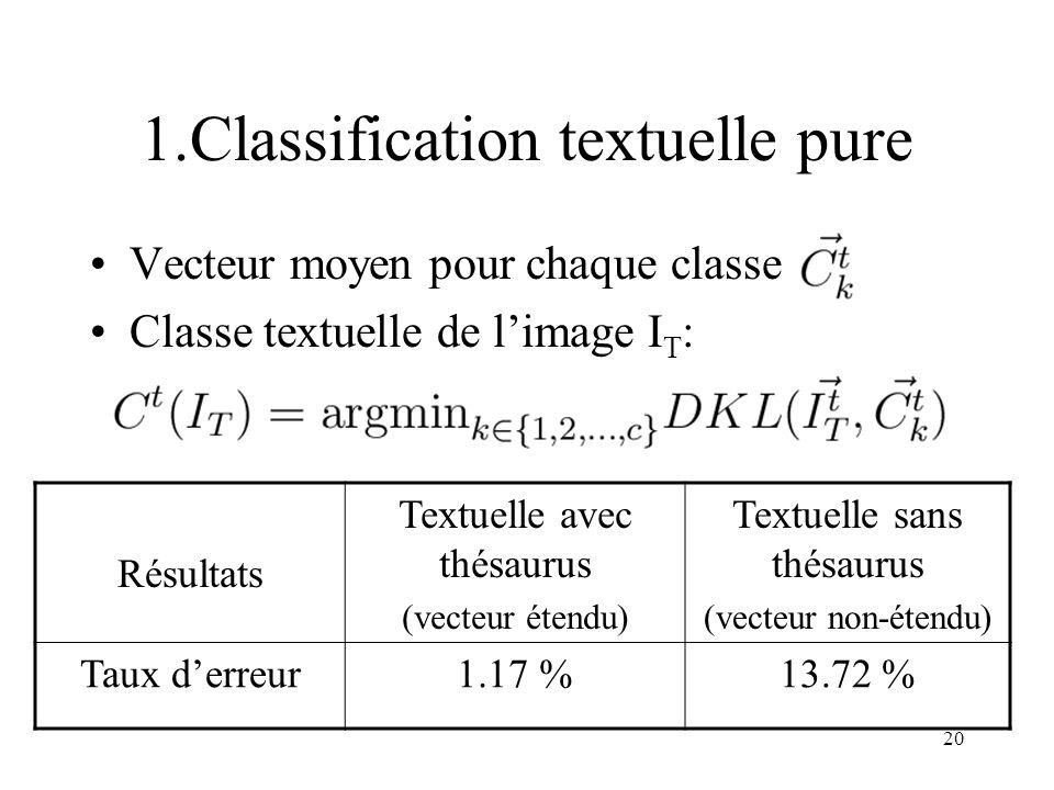 19 Distance de Kullback-Leibler(1951) Soit x et y deux distributions de probabilité Divergence de Kullback-Leibler : Distance de Kullback-Leibler :