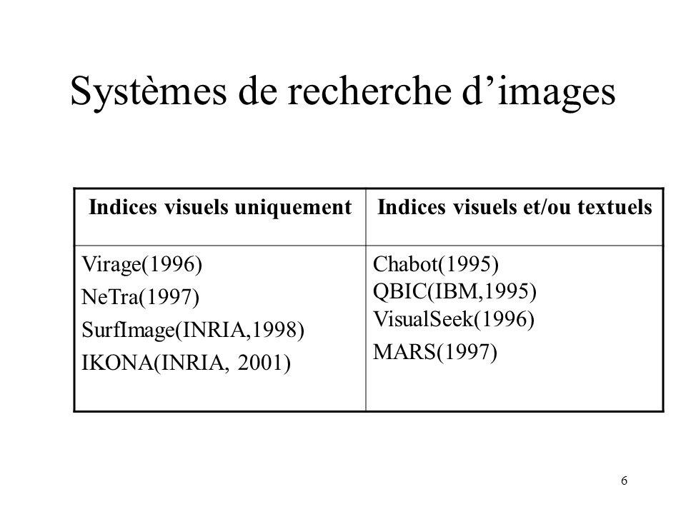 26 3. Influence du paramètre p Rappel : taux derreur visuel 71 %