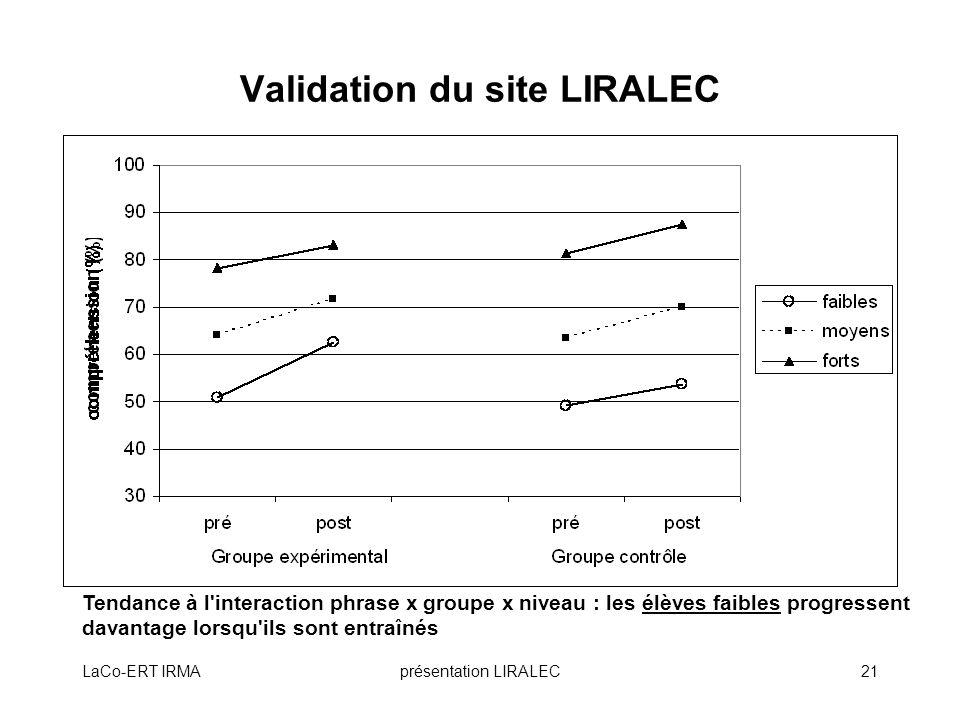 LaCo-ERT IRMAprésentation LIRALEC21 Validation du site LIRALEC Tendance à l'interaction phrase x groupe x niveau : les élèves faibles progressent dava
