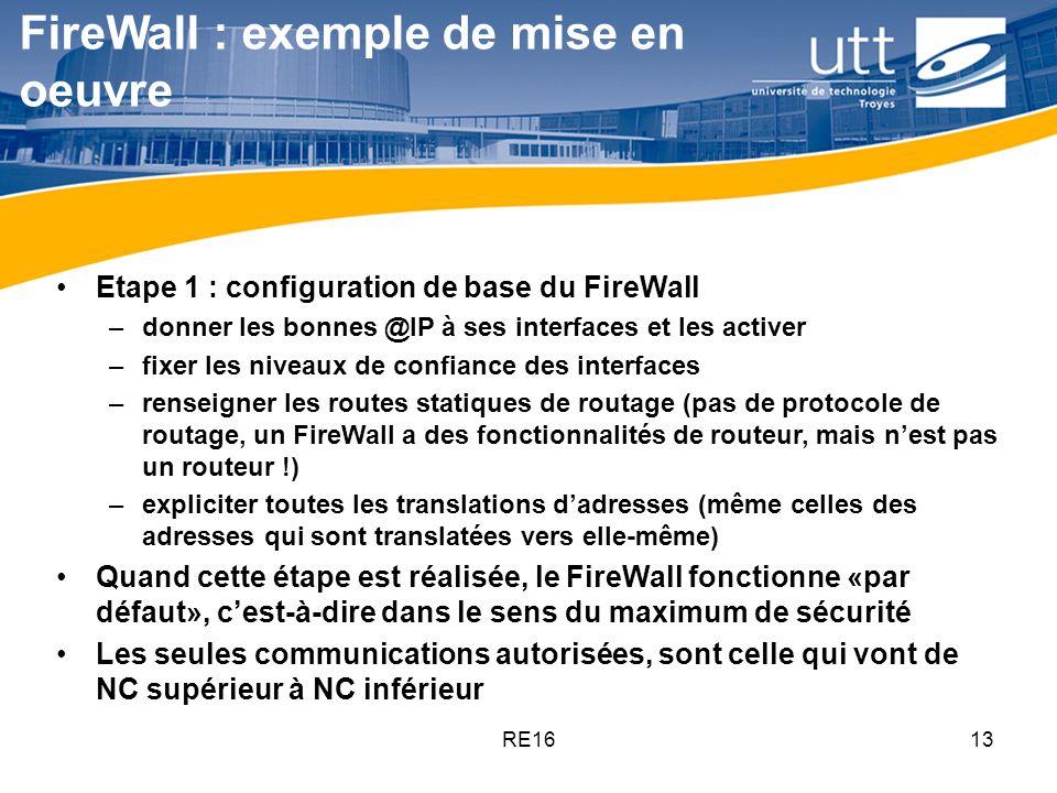 RE1613 FireWall : exemple de mise en oeuvre Etape 1 : configuration de base du FireWall –donner les bonnes @IP à ses interfaces et les activer –fixer