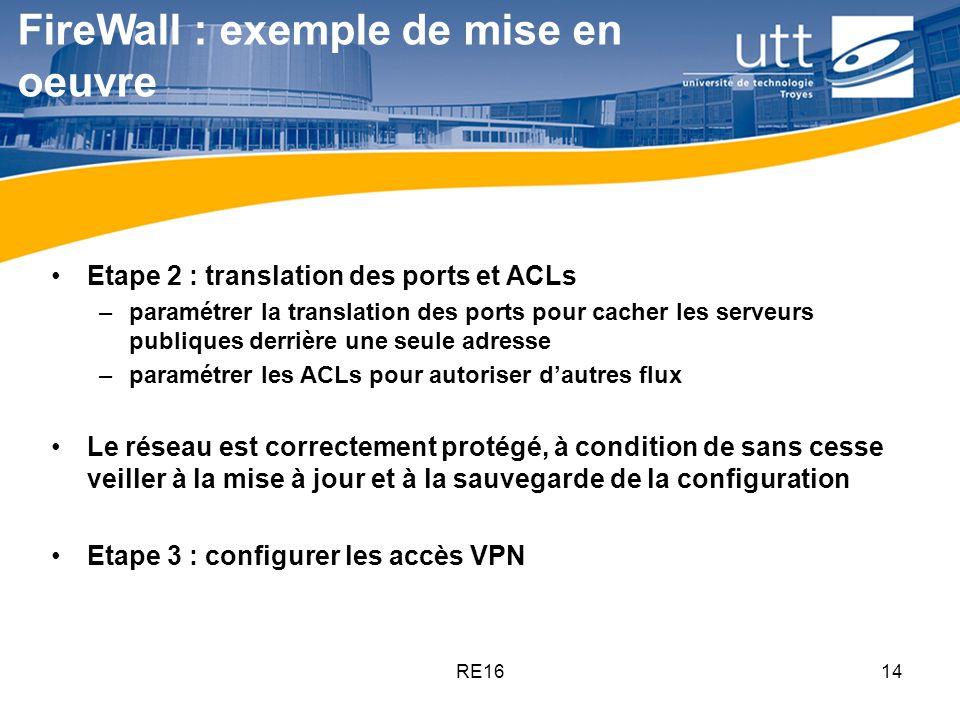 RE1614 FireWall : exemple de mise en oeuvre Etape 2 : translation des ports et ACLs –paramétrer la translation des ports pour cacher les serveurs publ