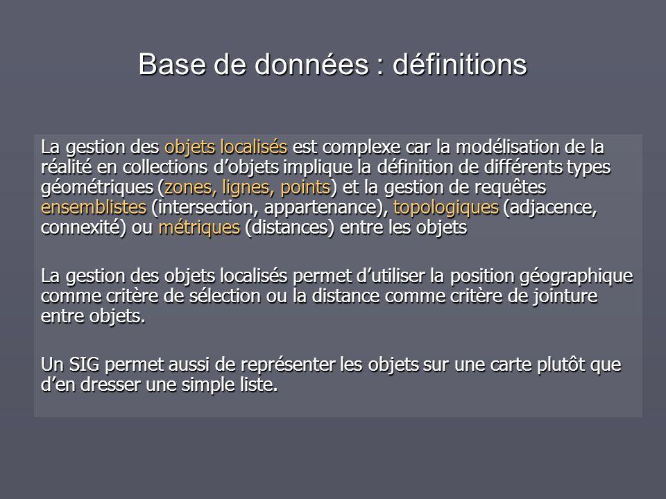 Base de données : définitions La gestion des objets localisés est complexe car la modélisation de la réalité en collections dobjets implique la définition de différents types géométriques (zones, lignes, points) et la gestion de requêtes ensemblistes (intersection, appartenance), topologiques (adjacence, connexité) ou métriques (distances) entre les objets La gestion des objets localisés permet dutiliser la position géographique comme critère de sélection ou la distance comme critère de jointure entre objets.
